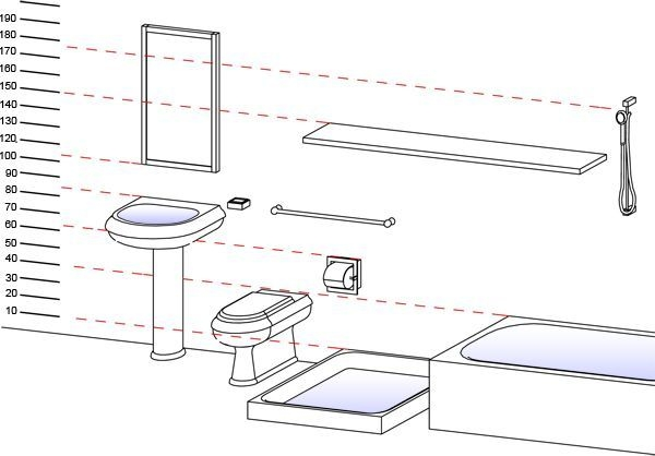 Sanitary Ware Dimensions Toilet Dimension Sink Dimensions Toilet Height Sink Height